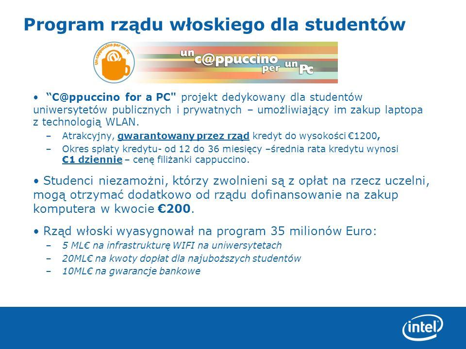 Program rządu włoskiego dla studentów C@ppuccino for a PC