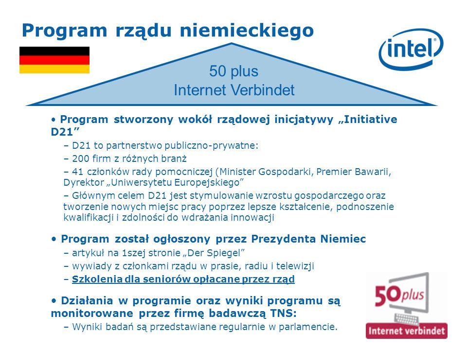 Program rządu niemieckiego Program stworzony wokół rządowej inicjatywy Initiative D21 – D21 to partnerstwo publiczno-prywatne: – 200 firm z różnych br