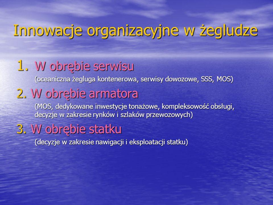 Innowacje organizacyjne w żegludze 1. W obrębie serwisu (oceaniczna żegluga kontenerowa, serwisy dowozowe, SSS, MOS) 2. W obrębie armatora (MOS, dedyk
