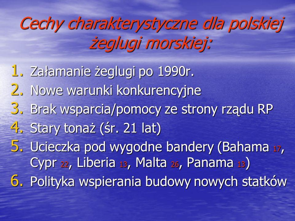 Cechy charakterystyczne dla polskiej żeglugi morskiej: 1. Załamanie żeglugi po 1990r. 2. Nowe warunki konkurencyjne 3. Brak wsparcia/pomocy ze strony