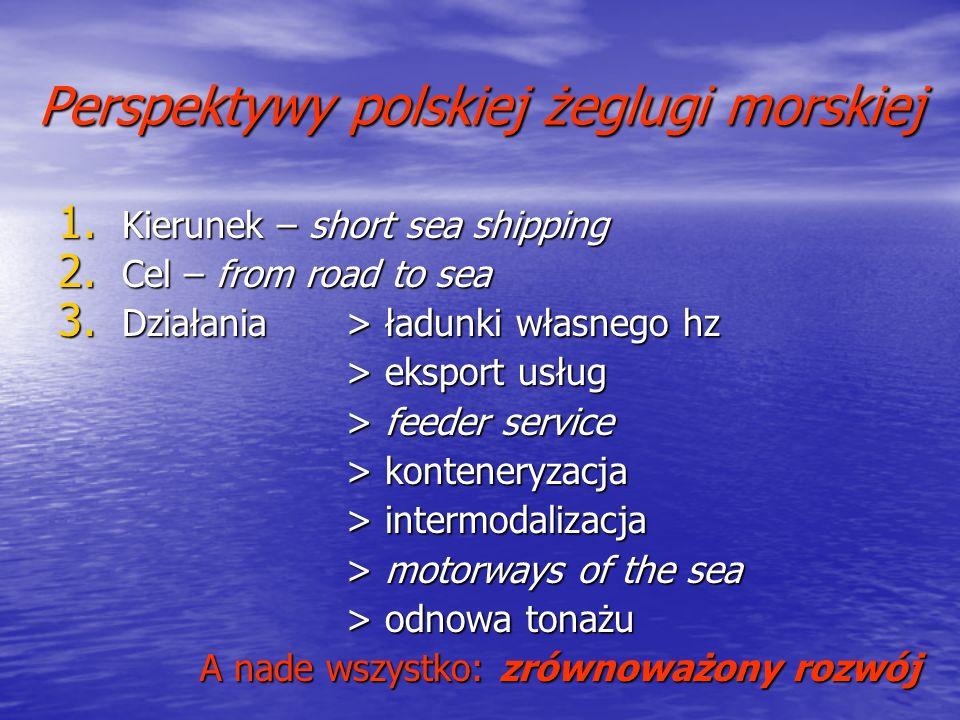 Perspektywy polskiej żeglugi morskiej 1. Kierunek – short sea shipping 2. Cel – from road to sea 3. Działania > ładunki własnego hz > eksport usług >