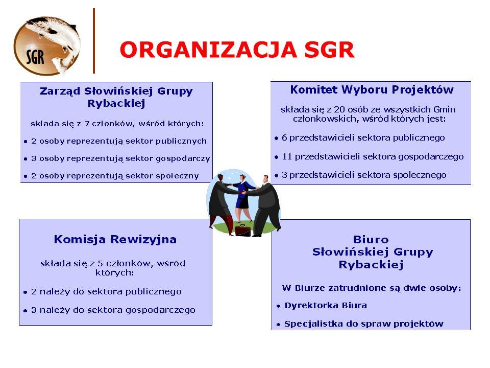 ORGANIZACJA SGR