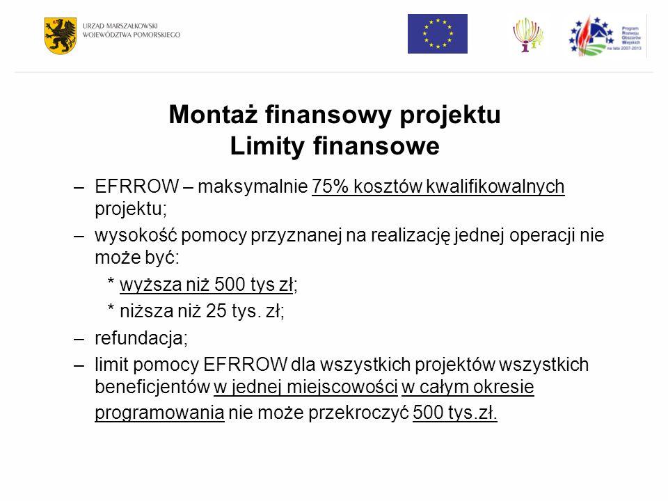 Montaż finansowy projektu Limity finansowe –EFRROW – maksymalnie 75% kosztów kwalifikowalnych projektu; –wysokość pomocy przyznanej na realizację jedn