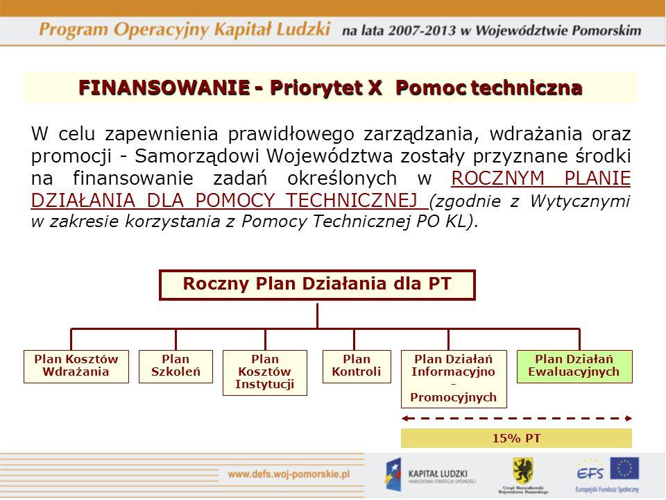 FINANSOWANIE - Priorytet X Pomoc techniczna W celu zapewnienia prawidłowego zarządzania, wdrażania oraz promocji - Samorządowi Województwa zostały prz
