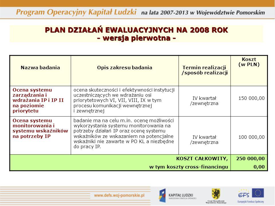 PLAN DZIAŁAŃ EWALUACYJNYCH NA 2008 ROK - wersja pierwotna - Nazwa badaniaOpis zakresu badaniaTermin realizacji /sposób realizacji Koszt (w PLN) Ocena