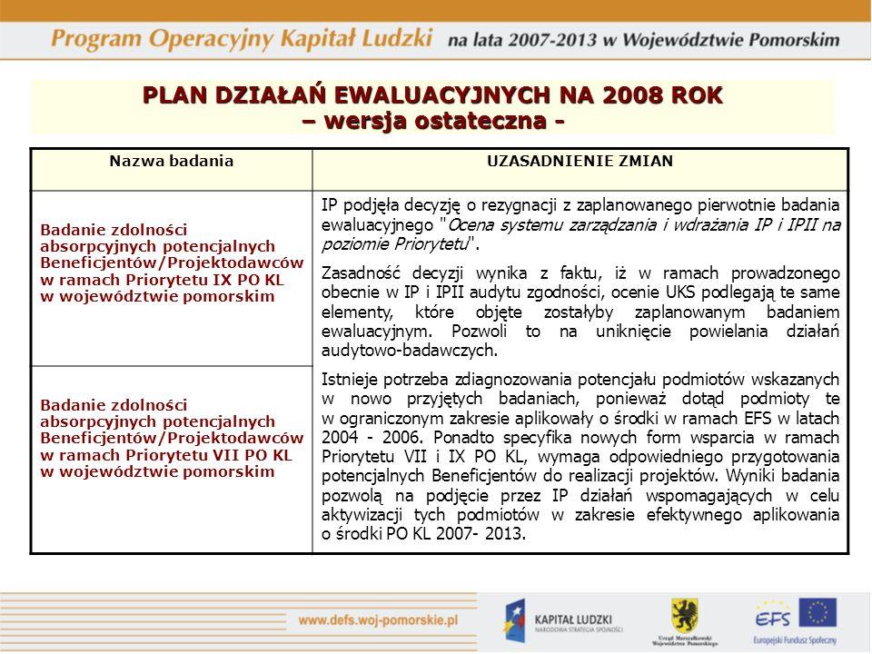 PLAN DZIAŁAŃ EWALUACYJNYCH NA 2008 ROK – wersja ostateczna - Nazwa badaniaUZASADNIENIE ZMIAN Badanie zdolności absorpcyjnych potencjalnych Beneficjent