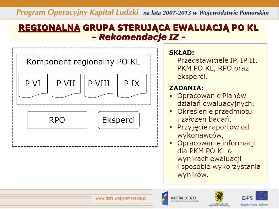 Komponent regionalny PO KL REGIONALNA GRUPA STERUJĄCA EWALUACJĄ PO KL - Rekomendacje IZ - SKŁAD: Przedstawiciele IP, IP II, PKM PO KL, RPO oraz eksper