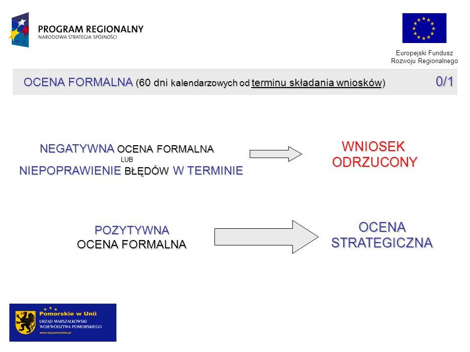 NEGATYWNA OCENA FORMALNA LUB NIEPOPRAWIENIE BŁĘDÓW W TERMINIE NIEPOPRAWIENIE BŁĘDÓW W TERMINIE Europejski Fundusz Rozwoju Regionalnego WNIOSEKODRZUCON