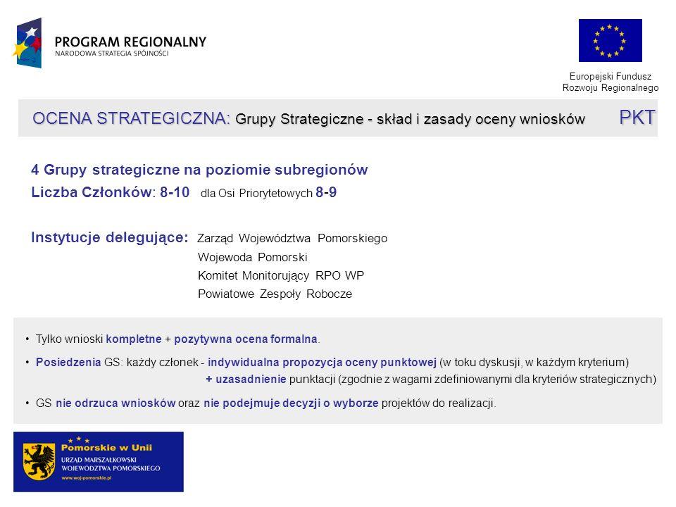 Europejski Fundusz Rozwoju Regionalnego 4 Grupy strategiczne na poziomie subregionów Liczba Członków: 8-10 dla Osi Priorytetowych 8-9 Instytucje deleg