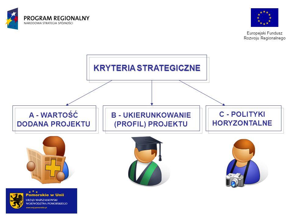 Europejski Fundusz Rozwoju Regionalnego KRYTERIA STRATEGICZNE A - WARTOŚĆ DODANA PROJEKTU B - UKIERUNKOWANIE (PROFIL) PROJEKTU C - POLITYKI HORYZONTAL