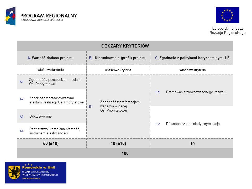 Europejski Fundusz Rozwoju Regionalnego 100 1040 (±10)50 (±10) A4 C2 A3 A2 C1 B1 A1 OBSZARY KRYTERIÓW A. Wartość dodana projektuC. Zgodność z polityka
