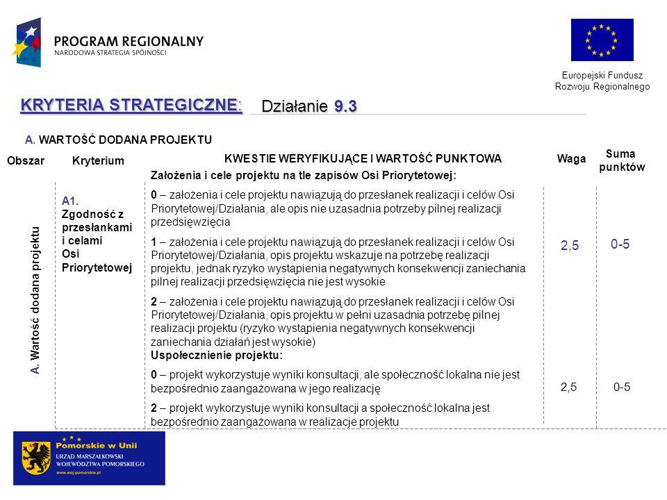 Europejski Fundusz Rozwoju Regionalnego KRYTERIA STRATEGICZNE: Działanie 9.3 Działanie 9.3 Założenia i cele projektu na tle zapisów Osi Priorytetowej: