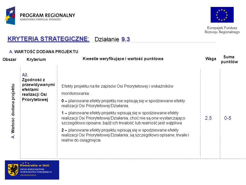 Europejski Fundusz Rozwoju Regionalnego KRYTERIA STRATEGICZNE: Działanie 9.3 Efekty projektu na tle zapisów Osi Priorytetowej i wskaźników monitorowan