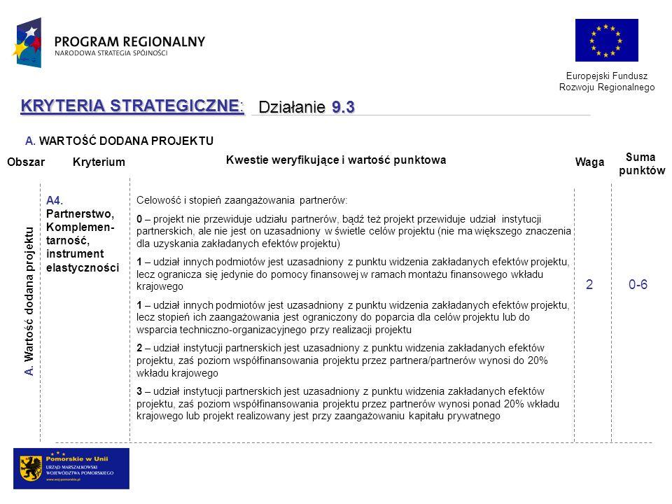 Europejski Fundusz Rozwoju Regionalnego KRYTERIA STRATEGICZNE: Działanie 9.3 Celowość i stopień zaangażowania partnerów: 0 – projekt nie przewiduje ud