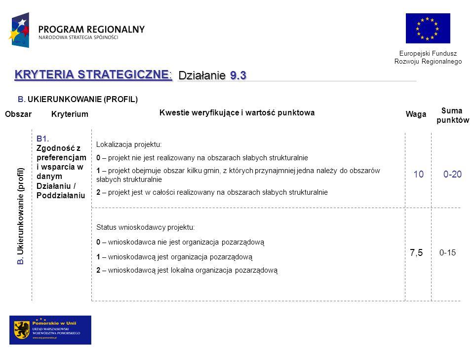 Europejski Fundusz Rozwoju Regionalnego KRYTERIA STRATEGICZNE: Działanie 9.3 Lokalizacja projektu: 0 – projekt nie jest realizowany na obszarach słaby