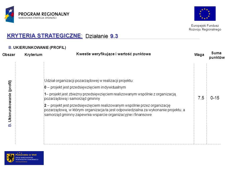 Europejski Fundusz Rozwoju Regionalnego KRYTERIA STRATEGICZNE: Działanie 9.3 Udział organizacji pozarządowej w realizacji projektu: 0 – projekt jest p