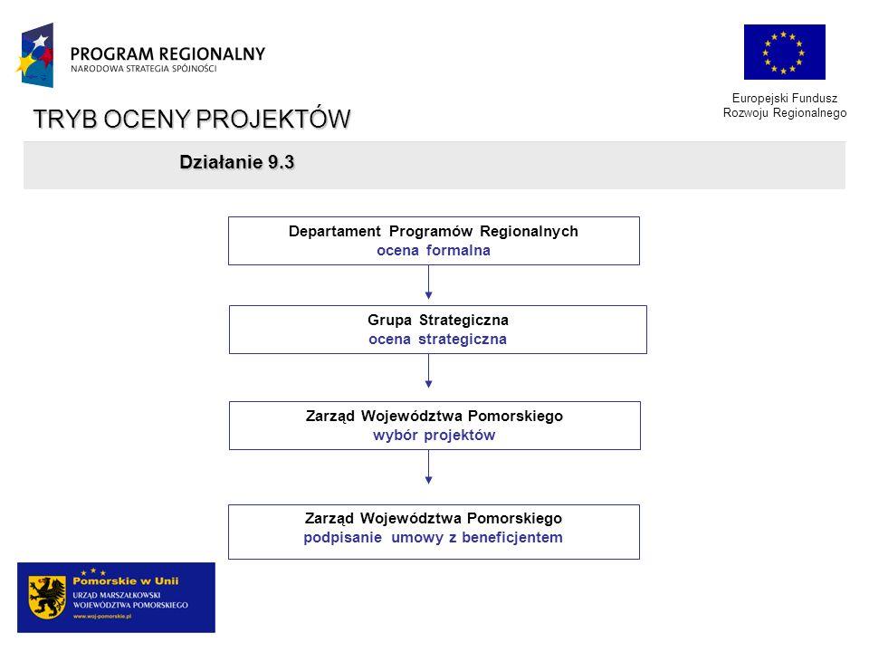 Europejski Fundusz Rozwoju Regionalnego Działanie 9.3 Departament Programów Regionalnych ocena formalna Zarząd Województwa Pomorskiego wybór projektów