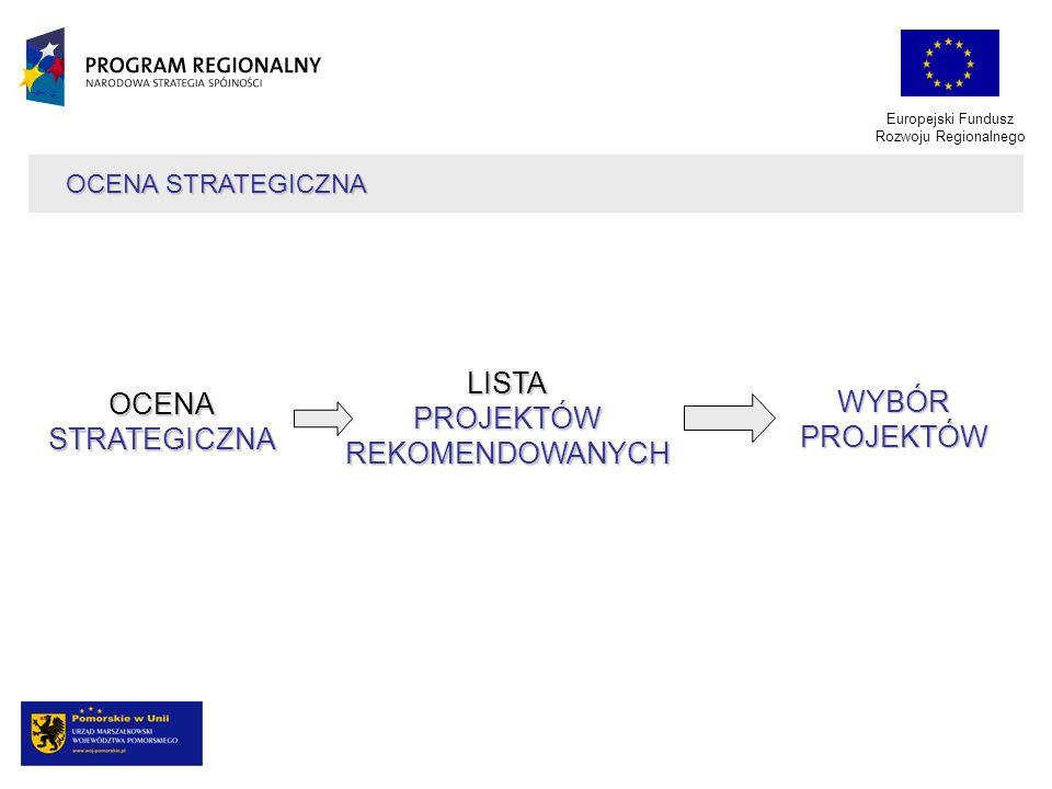 Europejski Fundusz Rozwoju Regionalnego OCENA STRATEGICZNA OCENASTRATEGICZNA WYBÓRPROJEKTÓW LISTAPROJEKTÓWREKOMENDOWANYCH