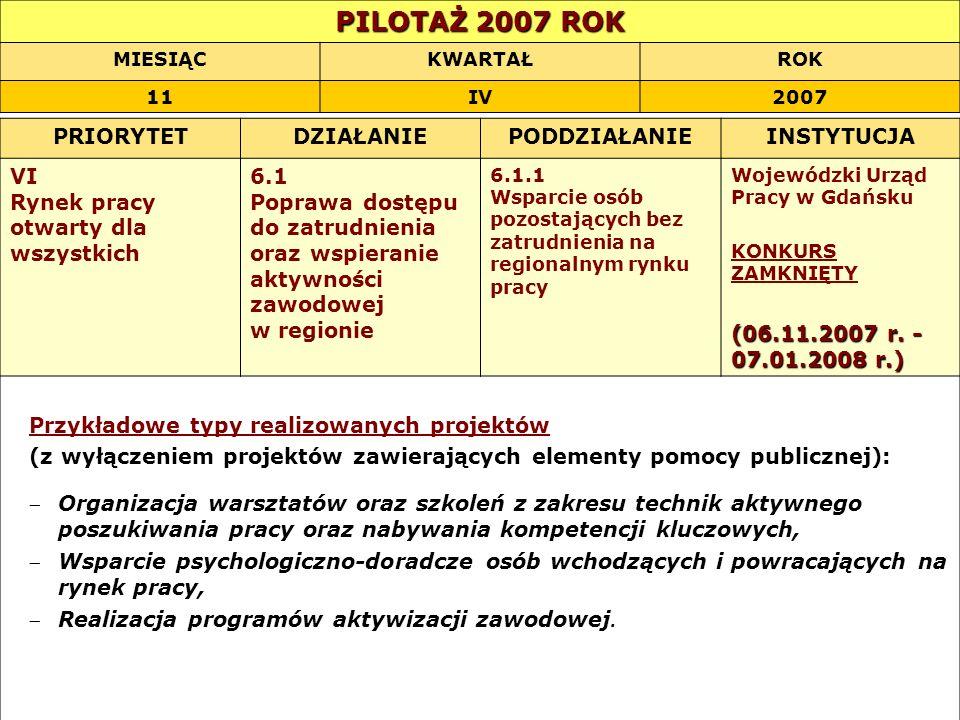 PILOTAŻ 2007 ROK MIESIĄCKWARTAŁROK 11IV2007 PRIORYTETDZIAŁANIEPODDZIAŁANIEINSTYTUCJA VI Rynek pracy otwarty dla wszystkich 6.1 Poprawa dostępu do zatr