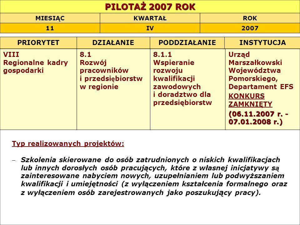 PILOTAŻ 2007 ROK MIESIĄCKWARTAŁROK 11IV2007 VIII Regionalne kadry gospodarki 8.1 Rozwój pracowników i przedsi ę biorstw w regionie 8.1.1 Wspieranie ro