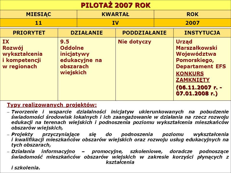 PILOTAŻ 2007 ROK MIESIĄCKWARTAŁROK 11IV2007 PRIORYTETDZIAŁANIEPODDZIAŁANIEINSTYTUCJA IX Rozwój wykształcenia i kompetencji w regionach 9.5 Oddolne ini