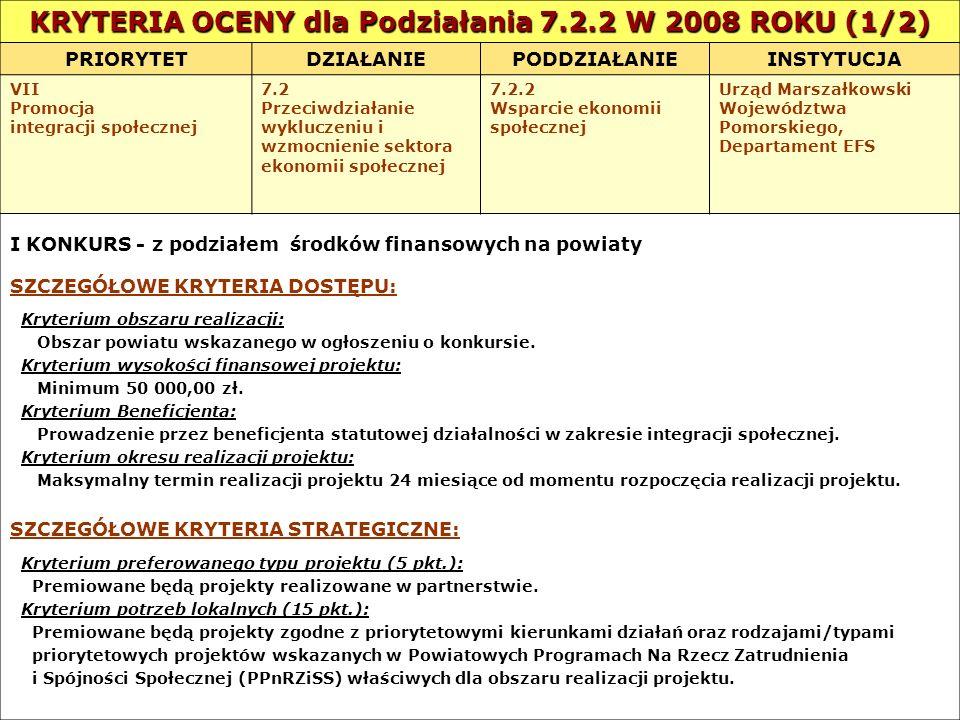 KRYTERIA OCENY dla Podziałania 7.2.2 W 2008 ROKU (1/2) PRIORYTETDZIAŁANIEPODDZIAŁANIEINSTYTUCJA VII Promocja integracji społecznej 7.2 Przeciwdziałani
