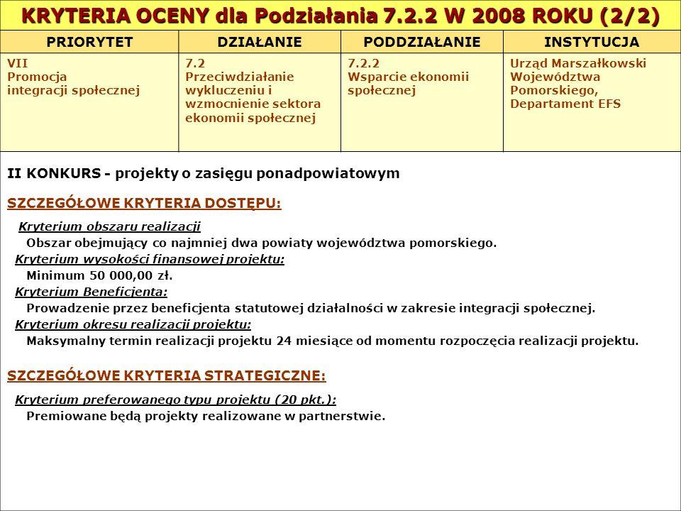 KRYTERIA OCENY dla Podziałania 7.2.2 W 2008 ROKU (2/2) PRIORYTETDZIAŁANIEPODDZIAŁANIEINSTYTUCJA VII Promocja integracji społecznej 7.2 Przeciwdziałani