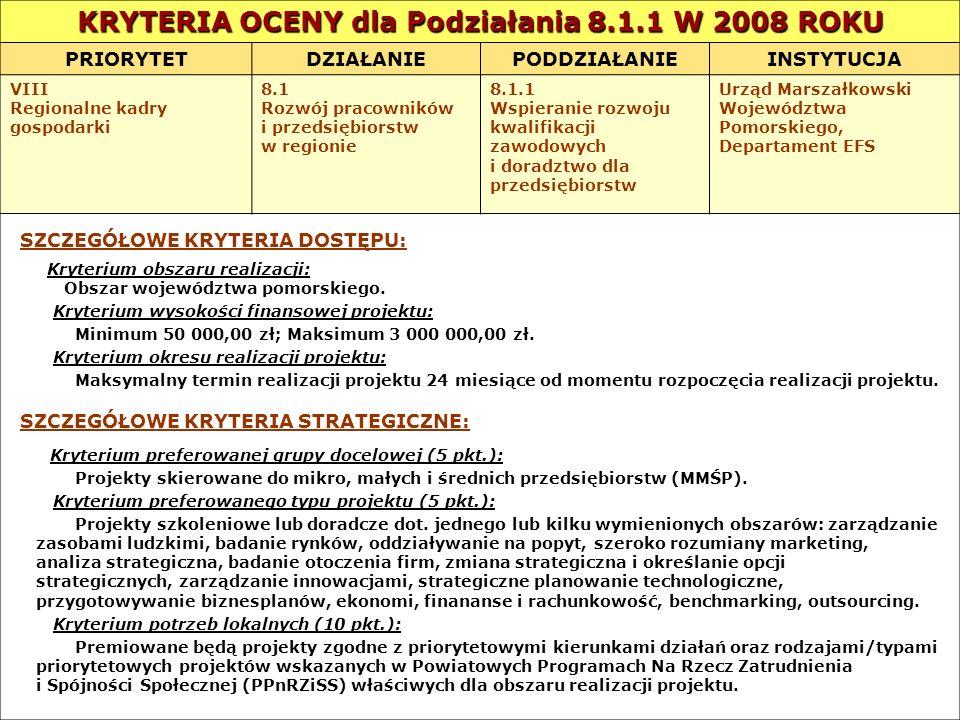 KRYTERIA OCENY dla Podziałania 8.1.1 W 2008 ROKU PRIORYTETDZIAŁANIEPODDZIAŁANIEINSTYTUCJA VIII Regionalne kadry gospodarki 8.1 Rozwój pracowników i pr