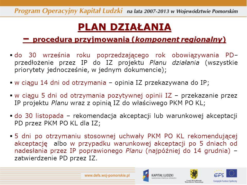 PLAN DZIAŁANIA – procedura przyjmowania (komponent regionalny) do 30 września roku poprzedzającego rok obowiązywania PD– przedłożenie przez IP do IZ p