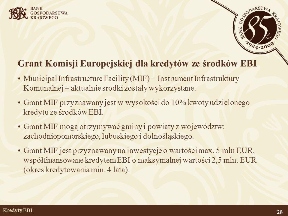 28 Kredyty EBI Grant Komisji Europejskiej dla kredytów ze środków EBI Municipal Infrastructure Facility (MIF) – Instrument Infrastruktury Komunalnej –