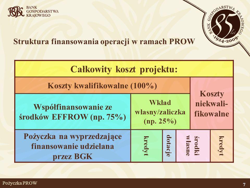 7 Pożyczka PROW Struktura finansowania operacji w ramach PROW Całkowity koszt projektu: Koszty kwalifikowalne (100%) Koszty niekwali- fikowalne Współf