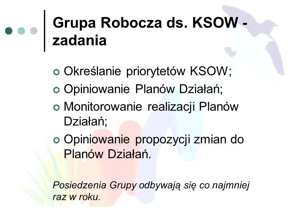 Grupa Robocza ds. KSOW - zadania Określanie priorytetów KSOW; Opiniowanie Planów Działań; Monitorowanie realizacji Planów Działań; Opiniowanie propozy
