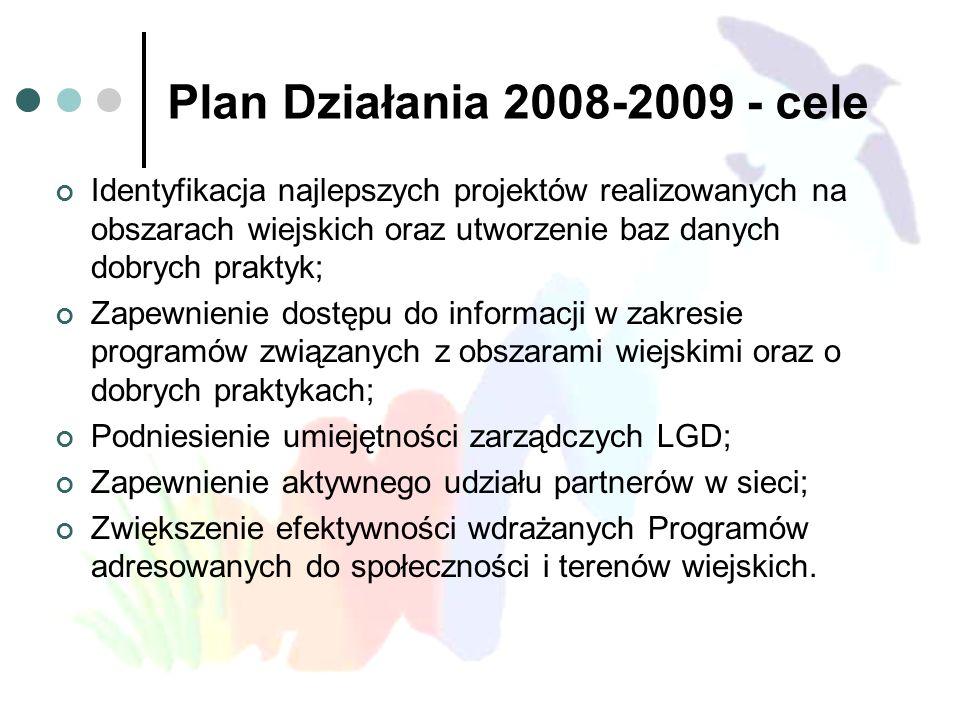 Plan Działania 2008-2009 - cele Identyfikacja najlepszych projektów realizowanych na obszarach wiejskich oraz utworzenie baz danych dobrych praktyk; Zapewnienie dostępu do informacji w zakresie programów związanych z obszarami wiejskimi oraz o dobrych praktykach; Podniesienie umiejętności zarządczych LGD; Zapewnienie aktywnego udziału partnerów w sieci; Zwiększenie efektywności wdrażanych Programów adresowanych do społeczności i terenów wiejskich.