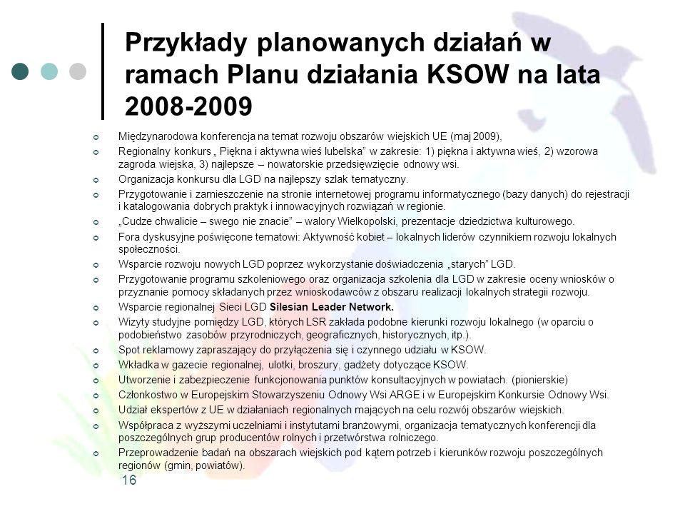 Przykłady planowanych działań w ramach Planu działania KSOW na lata 2008-2009 Międzynarodowa konferencja na temat rozwoju obszarów wiejskich UE (maj 2