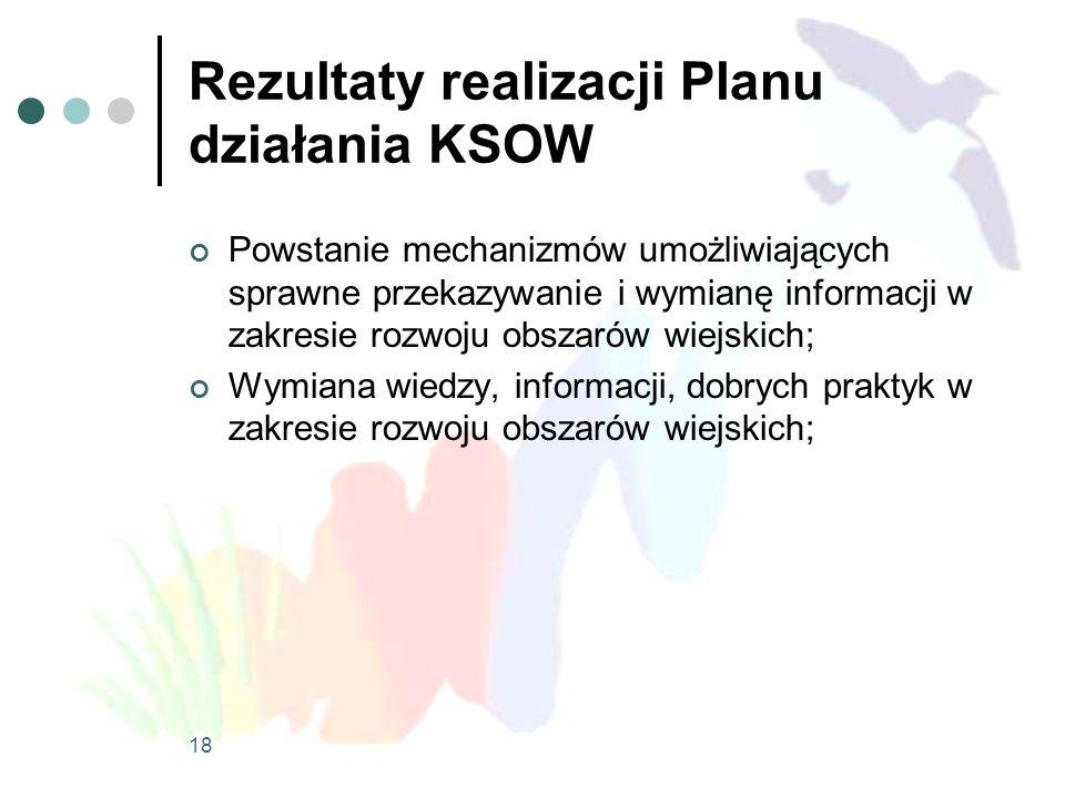 Rezultaty realizacji Planu działania KSOW Powstanie mechanizmów umożliwiających sprawne przekazywanie i wymianę informacji w zakresie rozwoju obszarów