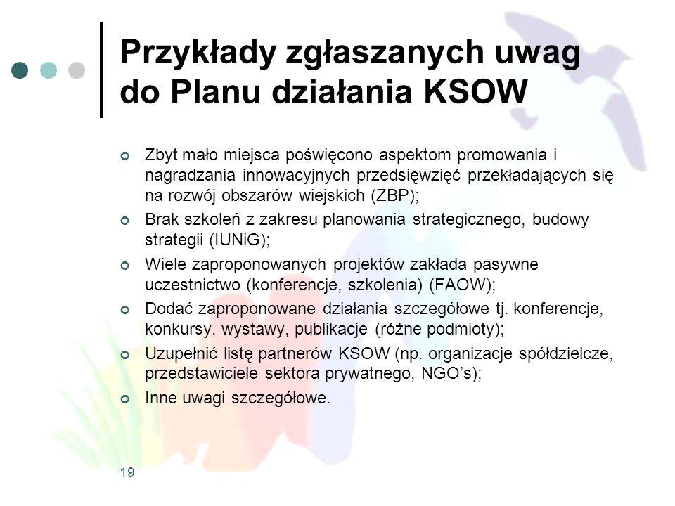 Przykłady zgłaszanych uwag do Planu działania KSOW Zbyt mało miejsca poświęcono aspektom promowania i nagradzania innowacyjnych przedsięwzięć przekładających się na rozwój obszarów wiejskich (ZBP); Brak szkoleń z zakresu planowania strategicznego, budowy strategii (IUNiG); Wiele zaproponowanych projektów zakłada pasywne uczestnictwo (konferencje, szkolenia) (FAOW); Dodać zaproponowane działania szczegółowe tj.