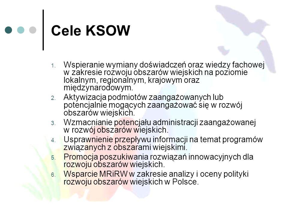 Cele KSOW 1. Wspieranie wymiany doświadczeń oraz wiedzy fachowej w zakresie rozwoju obszarów wiejskich na poziomie lokalnym, regionalnym, krajowym ora