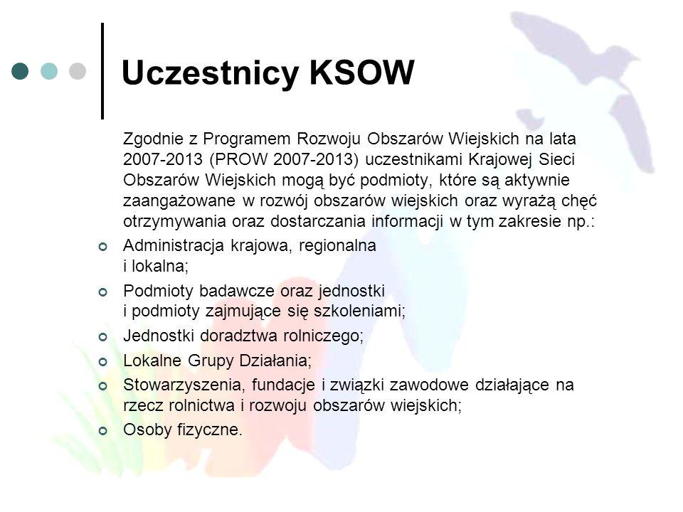Uczestnicy KSOW Zgodnie z Programem Rozwoju Obszarów Wiejskich na lata 2007-2013 (PROW 2007-2013) uczestnikami Krajowej Sieci Obszarów Wiejskich mogą
