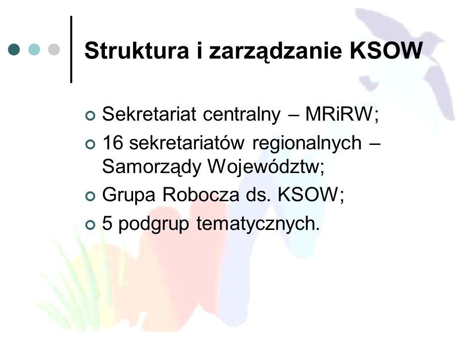 Struktura i zarządzanie KSOW Sekretariat centralny – MRiRW; 16 sekretariatów regionalnych – Samorządy Województw; Grupa Robocza ds.