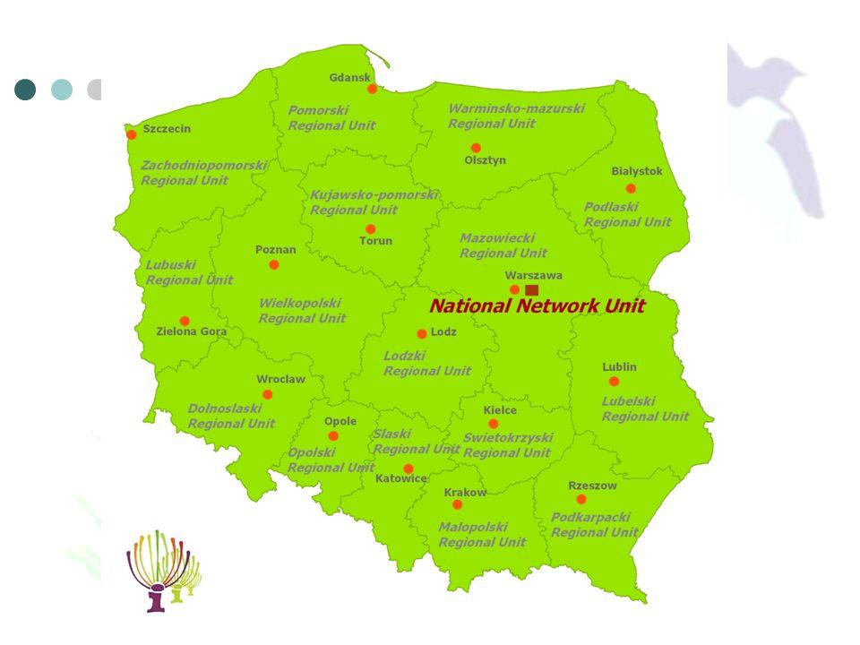 Sekretariat Centralny - zadania Koordynacja działań sieci na poziomie kraju; Sporządzanie planów działań i koordynacja ich realizacji; Obsługa prac Grupy Roboczej ds.