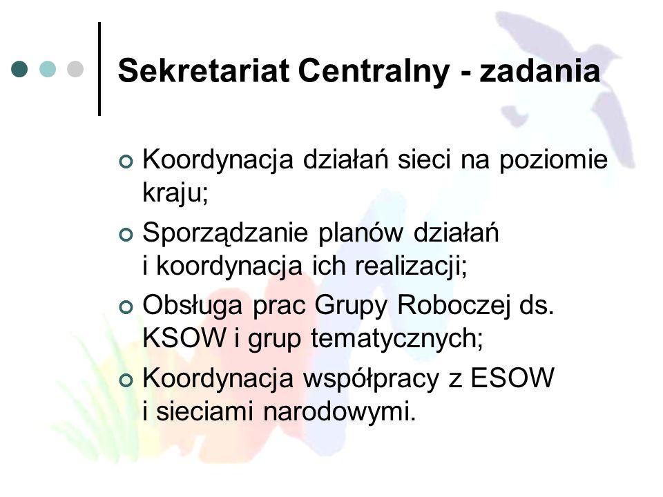 Sekretariat Centralny - zadania Koordynacja działań sieci na poziomie kraju; Sporządzanie planów działań i koordynacja ich realizacji; Obsługa prac Gr