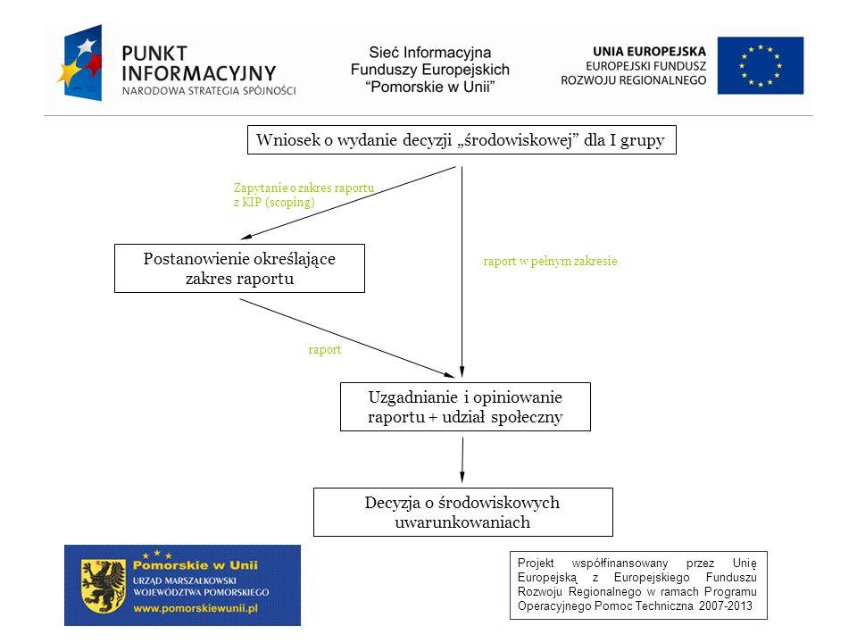 Projekt współfinansowany przez Unię Europejską z Europejskiego Funduszu Rozwoju Regionalnego w ramach Programu Operacyjnego Pomoc Techniczna 2007-2013 Zgodnie z art.