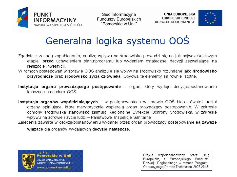 Projekt współfinansowany przez Unię Europejską z Europejskiego Funduszu Rozwoju Regionalnego w ramach Programu Operacyjnego Pomoc Techniczna 2007-2013 Generalna logika systemu OOŚ Zgodnie z zasadą zapobiegania, analizę wpływu na środowisko prowadzi się na jak najwcześniejszym etapie, przed uchwaleniem planu/programu lub wydaniem ostatecznej decyzji zezwalającej na realizację inwestycji.