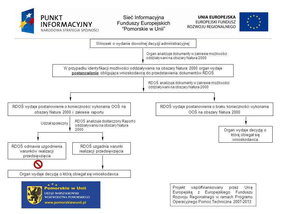 Projekt współfinansowany przez Unię Europejską z Europejskiego Funduszu Rozwoju Regionalnego w ramach Programu Operacyjnego Pomoc Techniczna 2007-2013 Jeżeli z oceny oddziaływania przedsięwzięcia na środowisko wynika, że przedsięwzięcie może znacząco negatywnie oddziaływać na obszar Natura 2000, organ właściwy do wydania decyzji, o której mowa w art.