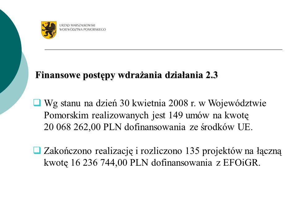 Finansowe postępy wdrażania działania 2.3 Wg stanu na dzień 30 kwietnia 2008 r.