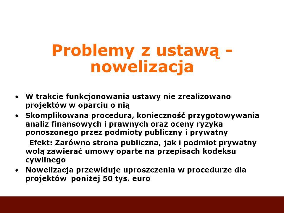 Problemy z ustawą - nowelizacja W trakcie funkcjonowania ustawy nie zrealizowano projektów w oparciu o nią Skomplikowana procedura, konieczność przygo