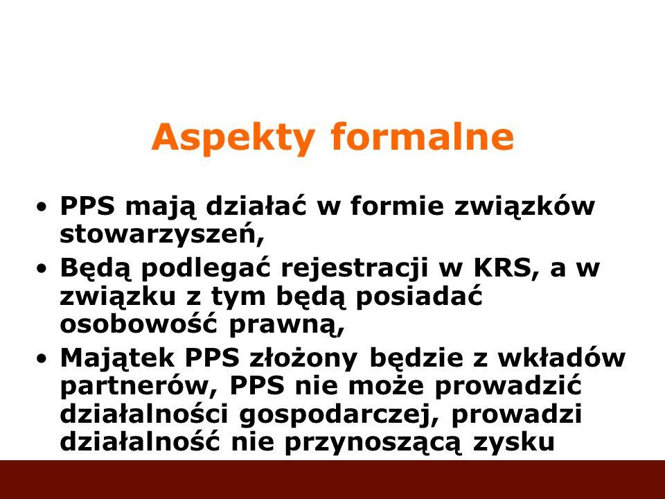 Aspekty formalne PPS mają działać w formie związków stowarzyszeń, Będą podlegać rejestracji w KRS, a w związku z tym będą posiadać osobowość prawną, M