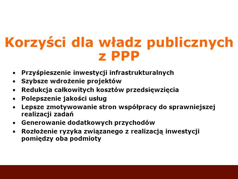Korzyści dla władz publicznych z PPP Przyśpieszenie inwestycji infrastrukturalnych Szybsze wdrożenie projektów Redukcja całkowitych kosztów przedsięwz