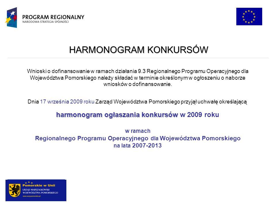 HARMONOGRAM KONKURSÓW Dnia 17 września 2009 roku Zarząd Województwa Pomorskiego przyjął uchwałę określającą harmonogram ogłaszania konkursów harmonogram ogłaszania konkursów w 2009 roku w ramach Regionalnego Programu Operacyjnego dla Województwa Pomorskiego na lata 2007-2013 Wnioski o dofinansowanie w ramach działania 9.3 Regionalnego Programu Operacyjnego dla Województwa Pomorskiego należy składać w terminie określonym w ogłoszeniu o naborze wniosków o dofinansowanie.