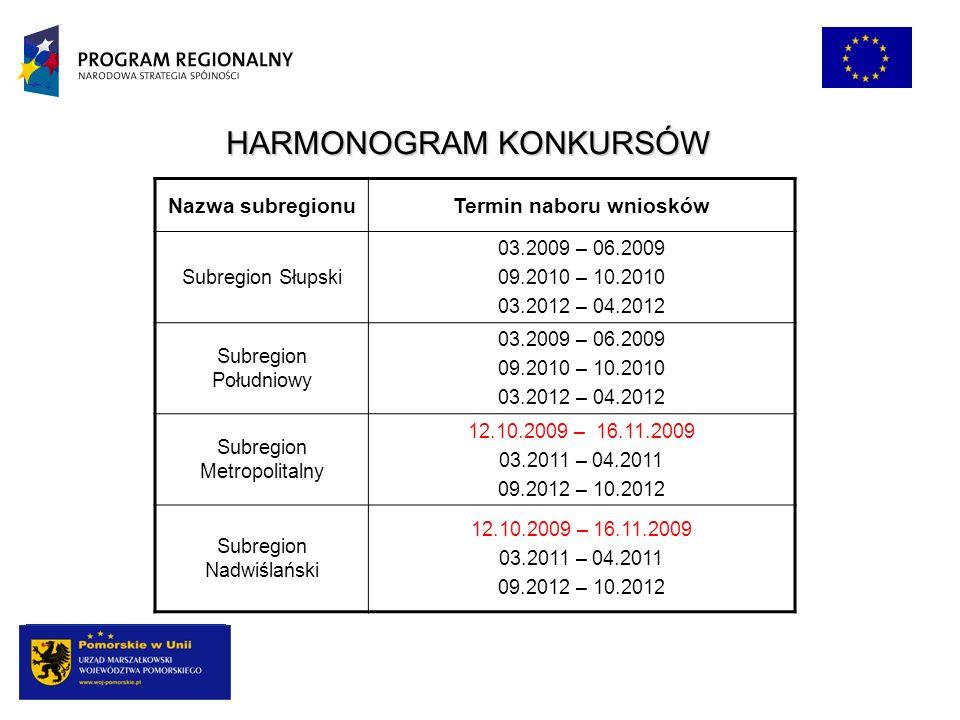 HARMONOGRAM KONKURSÓW Nazwa subregionuTermin naboru wniosków Subregion Słupski 03.2009 – 06.2009 09.2010 – 10.2010 03.2012 – 04.2012 Subregion Południ